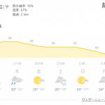 静岡市気温
